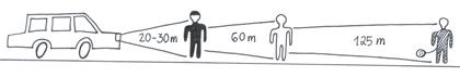 Illustration med billjus och människor på olika avstånd.
